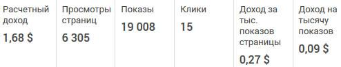 месячная прибыль google adsense с 3 рекламных блоков на русском сайте про онлайн игру